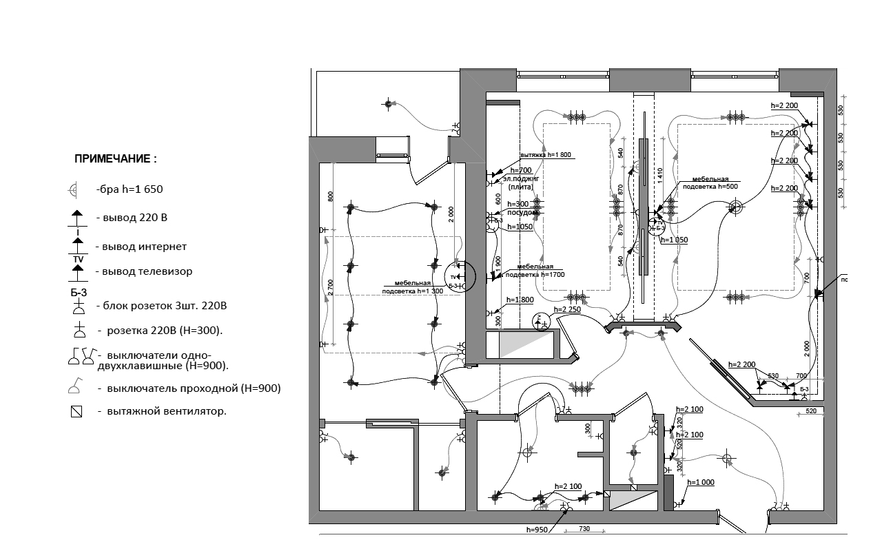 Дизайн электрики в квартире